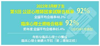 臨床心理士試験合格率92.4%(過去5年平均)